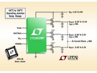 凌力尔特公司推出H级和MP级版本LTC385