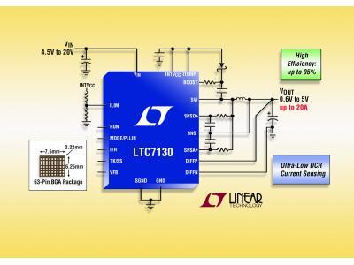 凌力尔特推出恒定频率峰值电流模式同步降压型 DC/DC 转换器 LTC7130