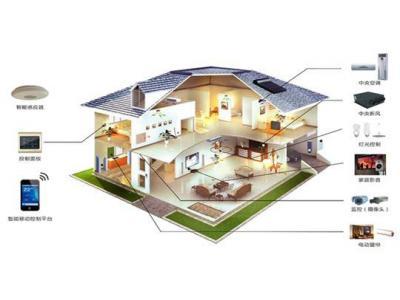 大联大品佳集团推出基于Microchip平台的智能家居及周边配件的应用解决方案