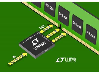 凌力尔特推出三路输出µModule (电源模块) 稳压器 LTM4632