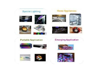 认识LED1642GW  完全可设置的智能16粒LED光源驱动器