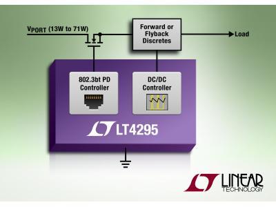 凌力尔特推出IEEE 802.3bt 受电设备 (PD) 接口控制器 LT4295