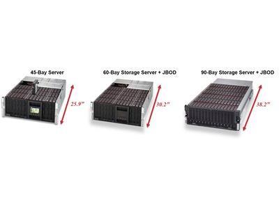 美超微全新45盘位容量最大化顶装式存储服务器问世