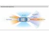 毫米波传感器让汽车应用和工业电子效率升级