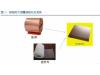 一场铜箔涨价潮,给PCB产业带来哪些变革