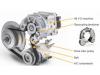 48V轻混系统将在节能减排的大环境下打造产业蓝海