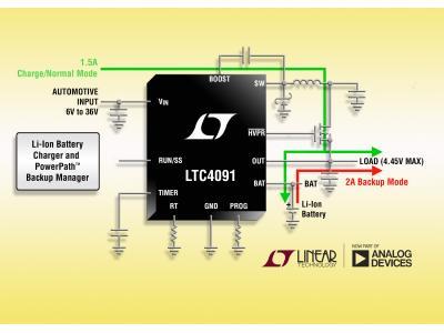 ADI 推出一款完整锂离子电池备份管理系统 LTC4091