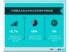 中国半导体五年就将超台超美?讲这话的媒体是这么说的