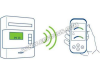 安装智能电表布局全球NB-IOT,华为为啥说是给运营商打工?