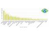 盘点全球30大MEMS企业,新博通这么厉害?