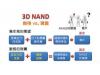 存储器厂看好3D NAND,这几个技术问题何时解决?