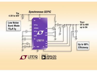 ADI推出多拓扑电流模式 PWM 控制器 LT8711