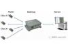 图文介绍LoRa技术特点和系统架构