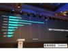 三个层次评测麒麟970:AI领域的创新是什么概念?
