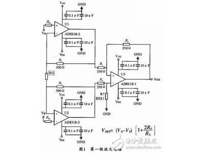 如何设计实现窄脉冲小信号运放电路,三块芯片就解决了