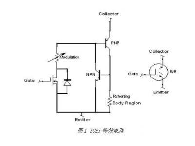 MOSFET与IGBT选择哪个好?看看他们的本质区别就知道了