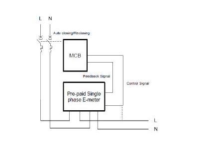 智能电表外置微型断路器方案设计
