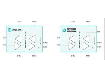 Maxim推出隔离型CAN收发器,确保工业系统可靠通信