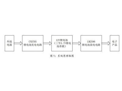 基于CN3705和LM2596的锂电池充放电电路设计方案