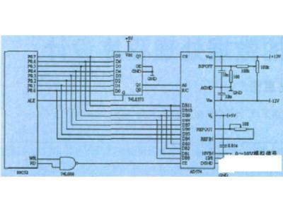 基于51单片机的AD574模数转换的数据处理方案