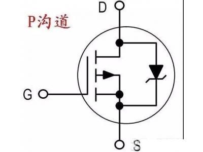 场效应管(FET)的基本知识及测量方法