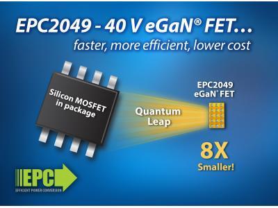 宜普电源转换公司(EPC)推出比等效MOSFET小型化8倍的40 V氮化镓功率晶体管