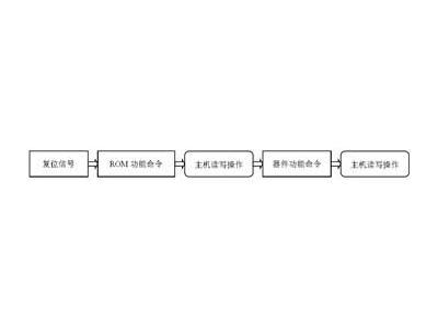 AT89C52单片机和8个DS18B20构成的多点测温系统仿真
