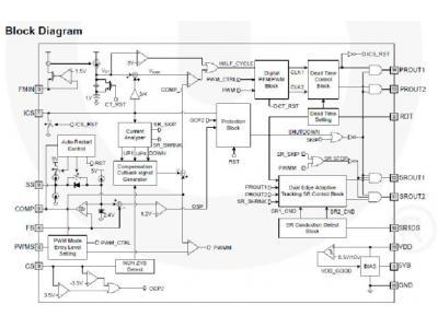 大联大友尚集团推出安森美先进的脉冲频率调制(PFM)控制器