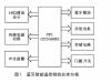 采用STC12C5A60S2单片机设计的一款基于蓝牙智能遥控锁的设计