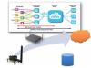 大联大诠鼎集团推出结合AcSiP和Semtech技术LoRa智能模块解决方案