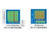 CMOS图像传感器步入划时代