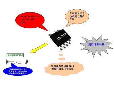 怎样选择合适的电源IC?