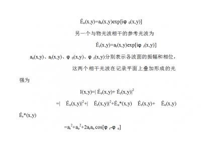 全息投影定义、原理及分类