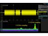 罗德与施瓦茨公司发布R&S RT-ZPR40 4GHz电源完整性探头