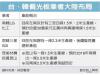 LG广州厂2019年投产偏光片,台厂压力大