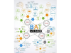 解读BAT人工智能生态,谁拥有更强大的AI储备