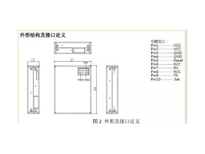 基于PMS7003传感器的PM2.5检测系统的串口调试详解