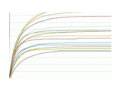 如何快速测试产品的温升曲线