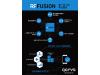 Qorvo® RF Fusion™ 为采用LTE Advanced 标准的 Microsoft Surface Pro