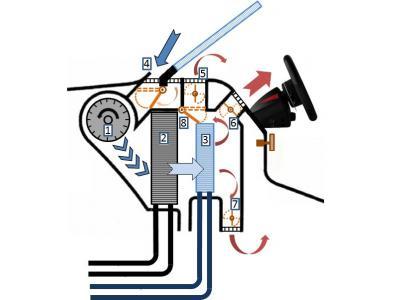 车内温度是通过传感器这样控制的,其实很简单