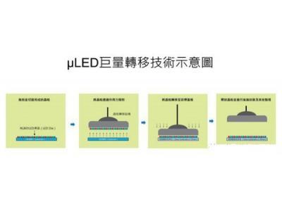 Micro LED关键技术,了解一下吗?