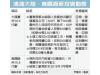 中美贸易大战开启,鸿海不受影响步伐稳健