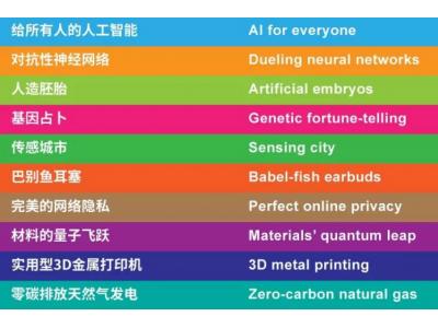 """2018""""全球十大突破性技术"""",除了人工智能还有啥?"""