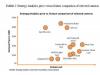 Strategy Analytics:智能监控摄像市场到2023年达97亿美元