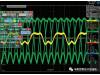 ADF4356/ADF5356器件相位校准和控制教学