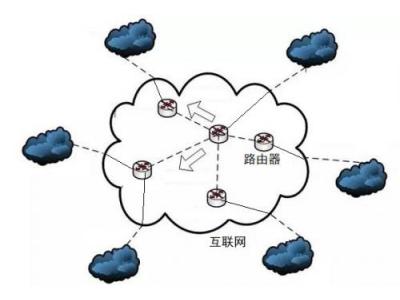 如何理解区块链?何不从互联网角度试试看