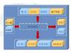 ARM嵌入式系统硬件怎么用?教你一招