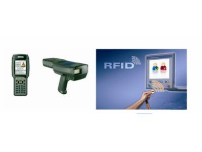 RFID技术原理和RFID标签天线详解