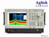 选择频谱分析仪该注意哪些点?