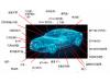 一辆汽车要用多少电动机?